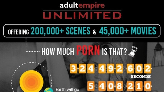 Adult Empire Unlimited Marks Milestone With 200K Scenes