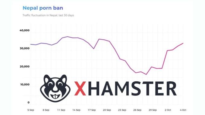 xHamster Says Nepal Traffic Rebounding After Government Block