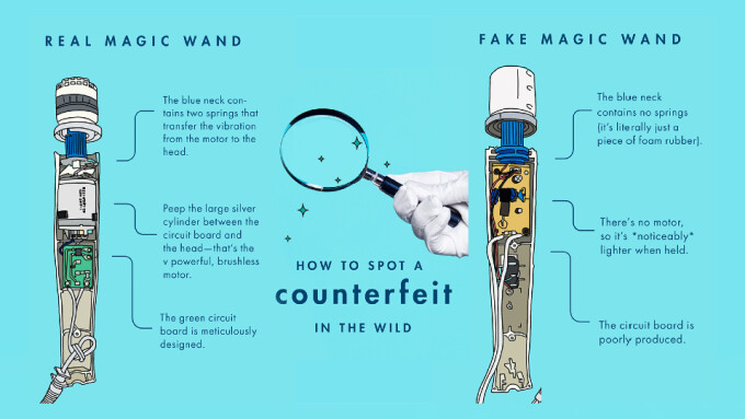 Magic Wand, Cosmopolitan Talk Counterfeit Pleasure Products